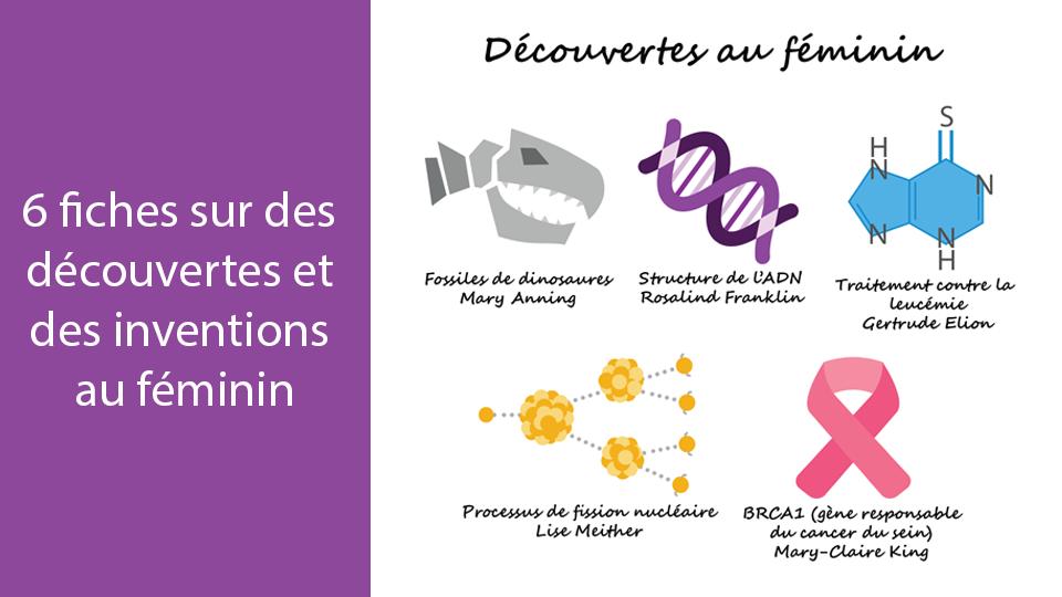 6 fiches sur des inventions et des découvertes au féminin