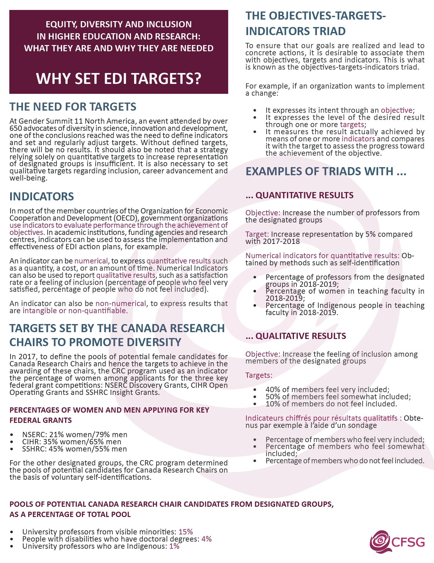 Why Set EDI Targets?